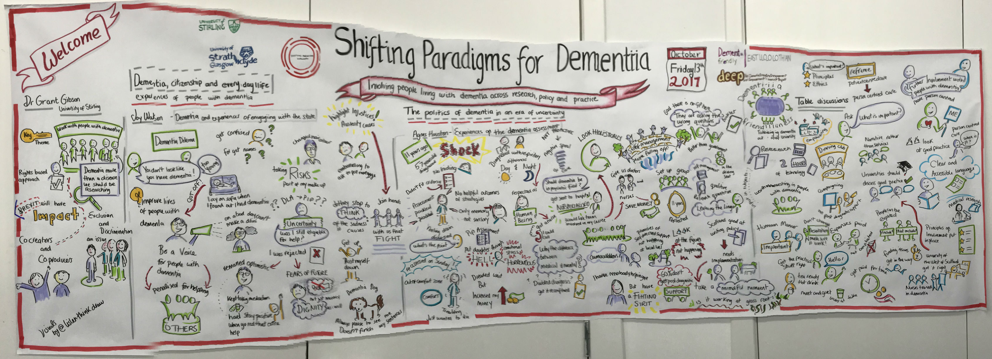 Photograph of the poster of findings created during SUII workshop 1 morning session